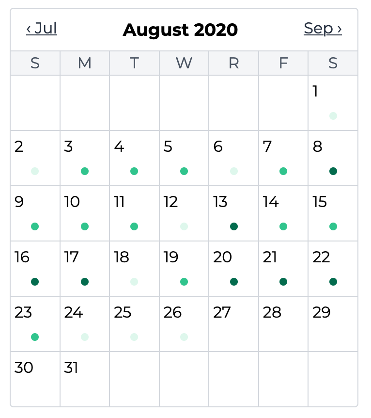Tracking your progress is an important part of building a daily writing habit. Follow the writing calendar to see how you're doing.